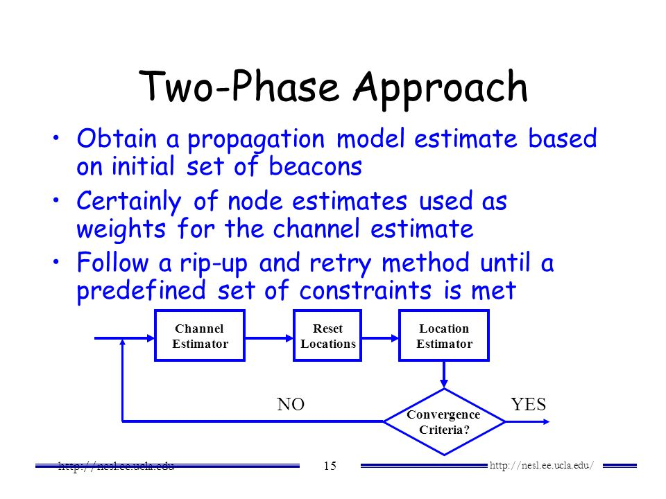 Two-Phase Approach Obtain a propagation model estimate based on initial set of beacons.
