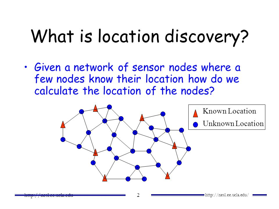 What is location discovery