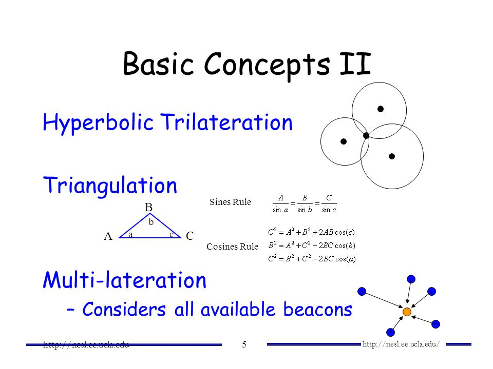 Basic Concepts II Hyperbolic Trilateration Triangulation