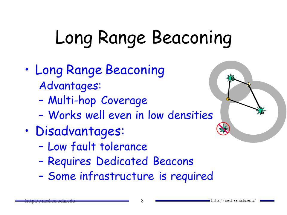 Long Range Beaconing Long Range Beaconing Disadvantages: Advantages:
