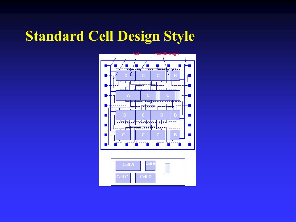 Standard Cell Design Style