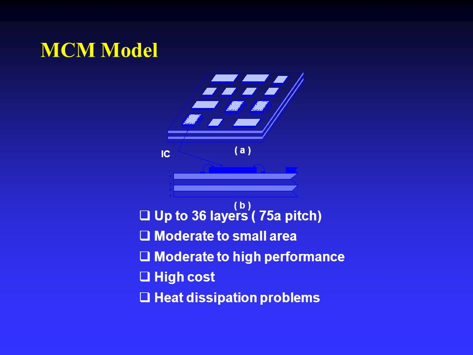 MCM Model Up to 36 layers ( 75a pitch) Moderate to small area