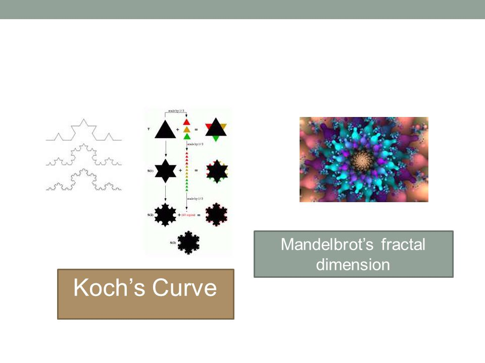 Mandelbrot's fractal dimension