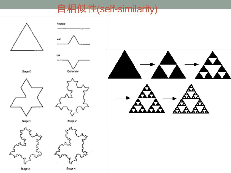 自相似性(self-similarity)