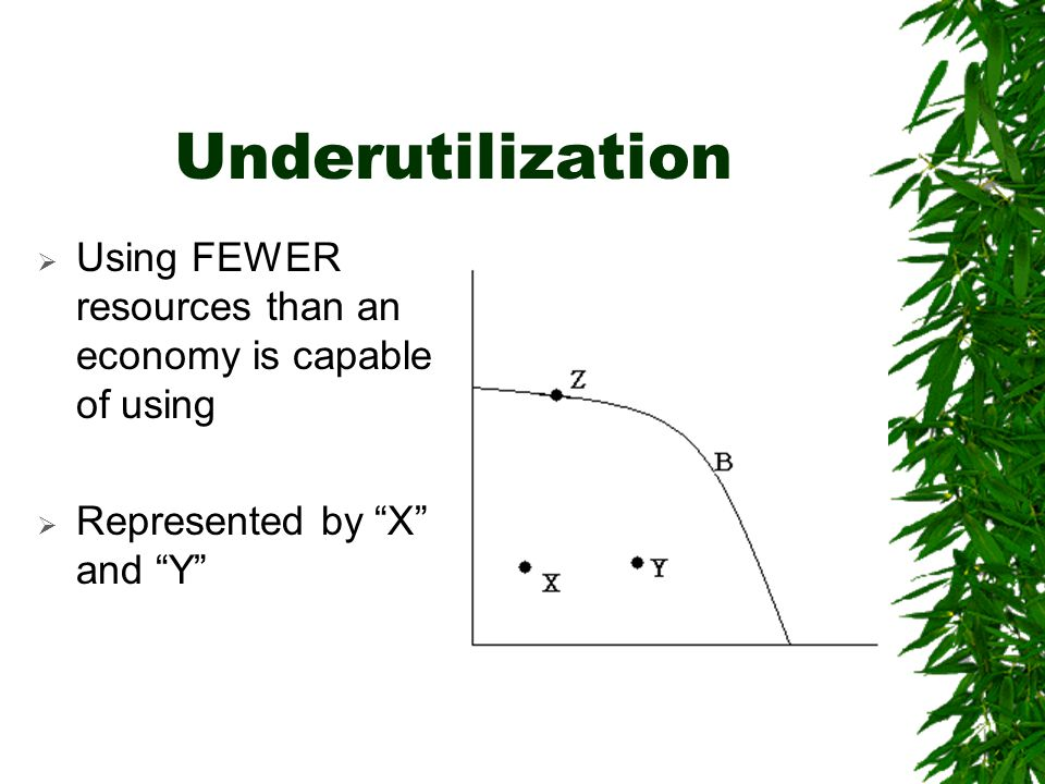Underutilization Using FEWER resources than an economy is capable of using.