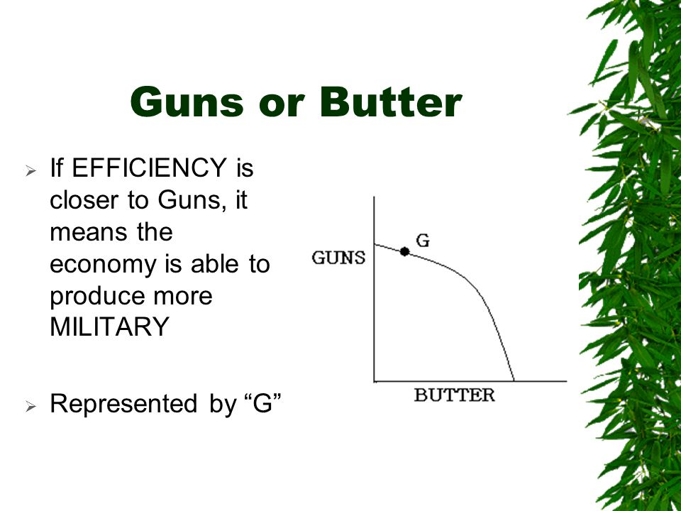 Guns or Butter If EFFICIENCY is closer to Guns, it means the economy is able to produce more MILITARY.