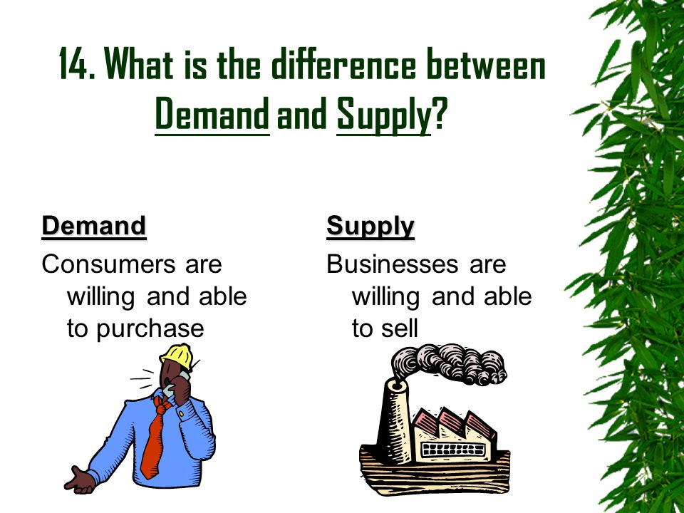 14. What is the difference between Demand and Supply
