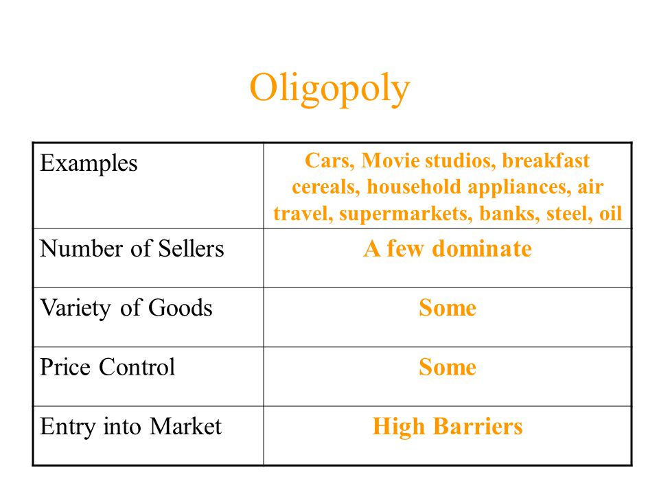 Oligopoly Examples Number of Sellers A few dominate Variety of Goods