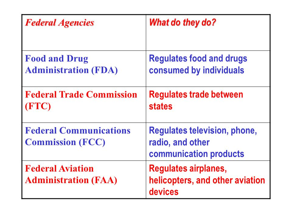 Federal Agencies What do they do Food and Drug Administration (FDA) Regulates food and drugs consumed by individuals.