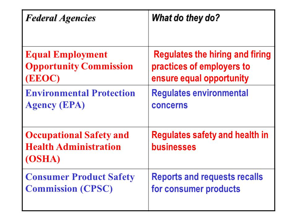 Federal Agencies What do they do Equal Employment Opportunity Commission (EEOC)