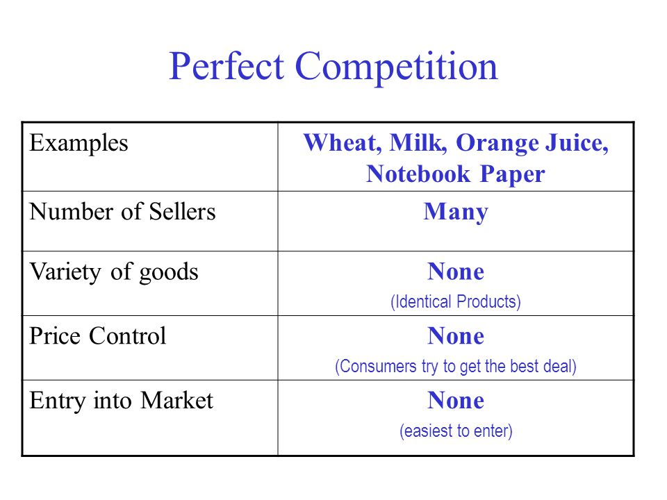 Wheat, Milk, Orange Juice, Notebook Paper