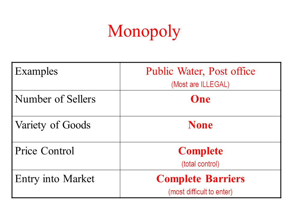 Monopoly Examples Public Water, Post office Number of Sellers One