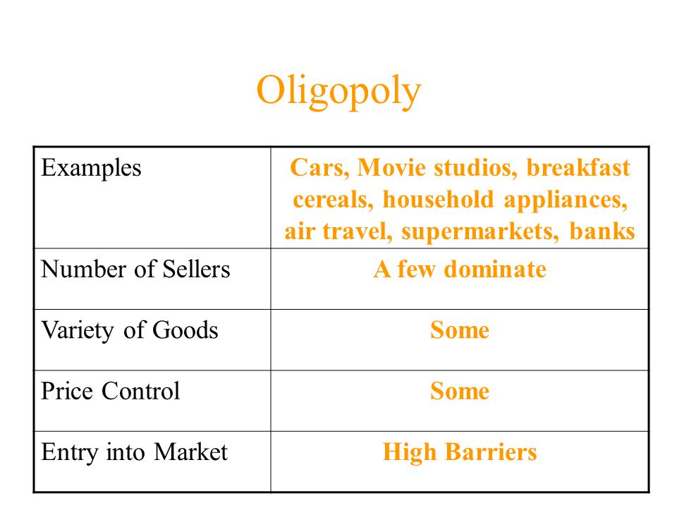 Oligopoly Examples. Cars, Movie studios, breakfast cereals, household appliances, air travel, supermarkets, banks.