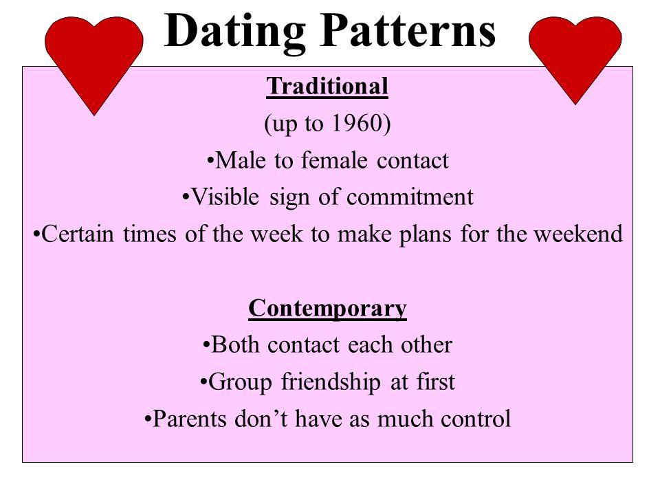 Dating Patterns Traditional (up to 1960) Male to female contact