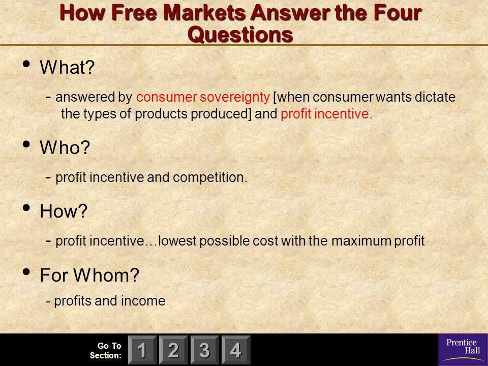 How Free Markets Answer the Four Questions