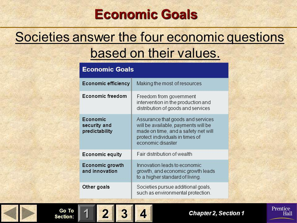Societies answer the four economic questions based on their values.