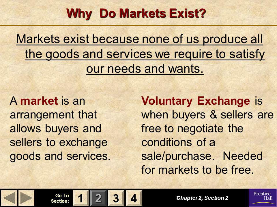 Why Do Markets Exist Markets exist because none of us produce all the goods and services we require to satisfy our needs and wants.