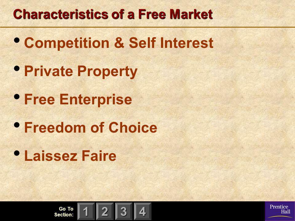 Characteristics of a Free Market