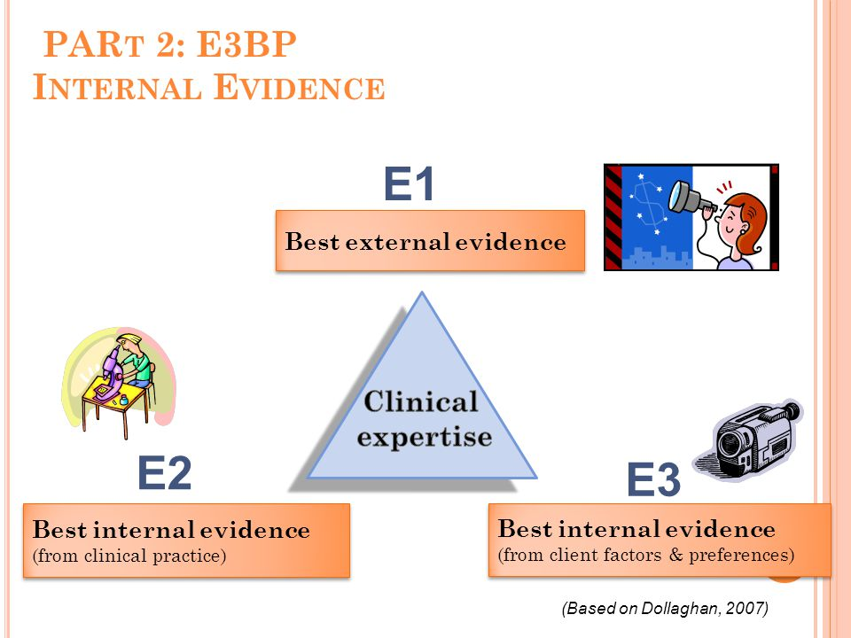 PARt 2: E3BP Internal Evidence