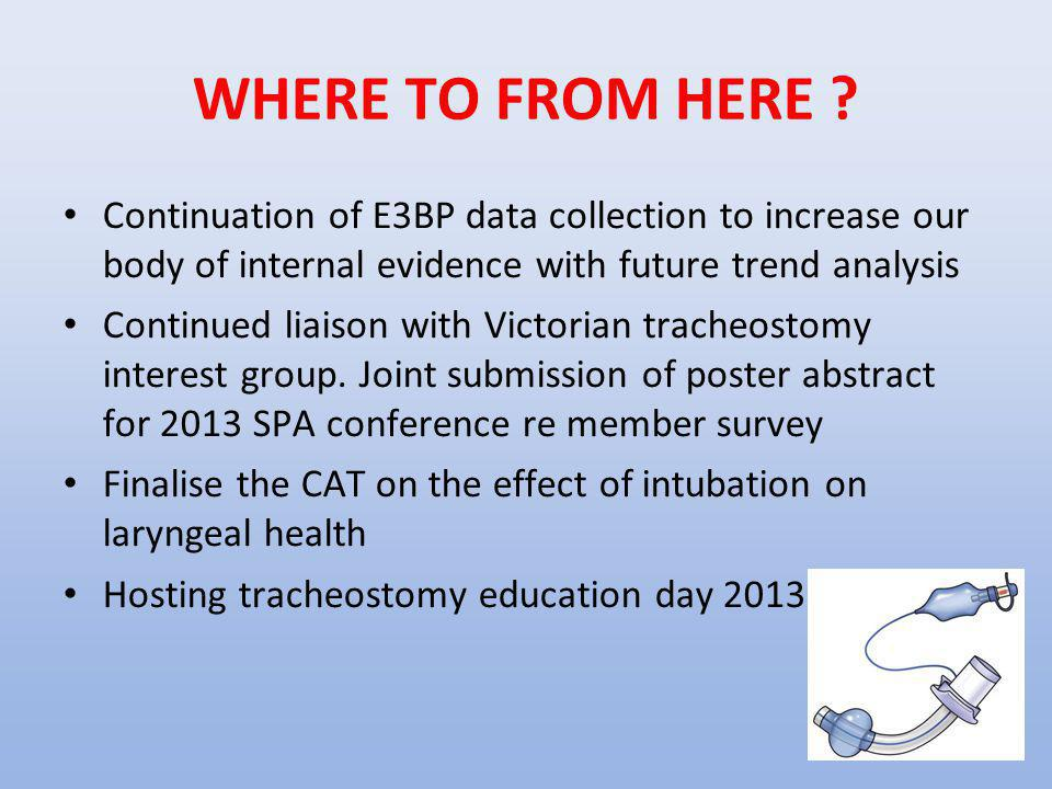 WHERE TO FROM HERE Continuation of E3BP data collection to increase our body of internal evidence with future trend analysis.