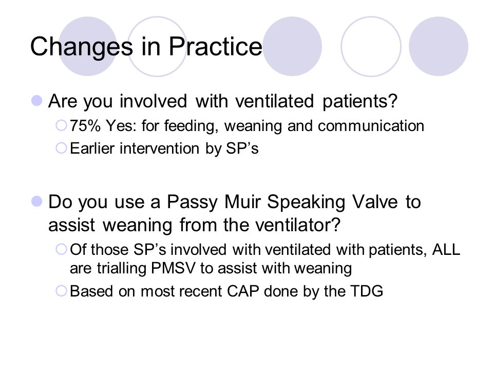 Changes in Practice Are you involved with ventilated patients