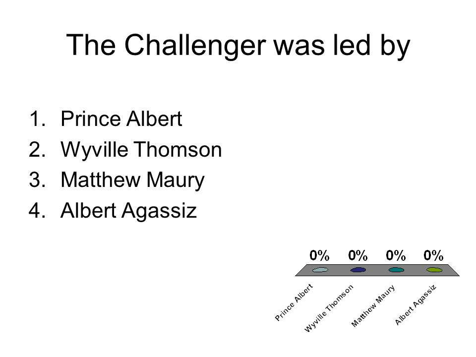 The Challenger was led by