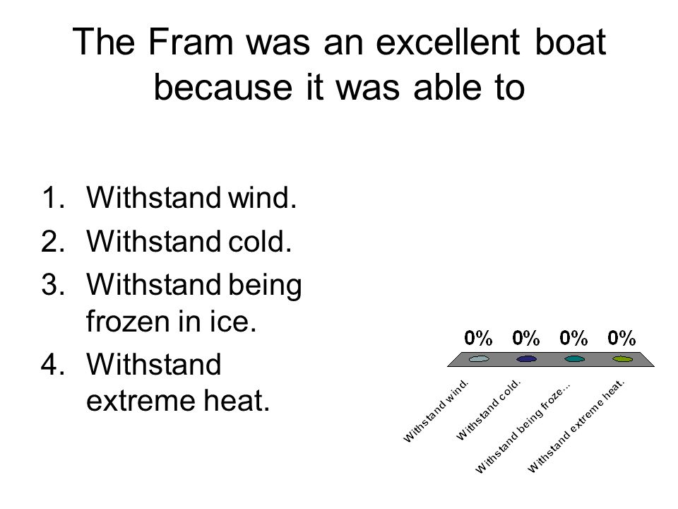 The Fram was an excellent boat because it was able to