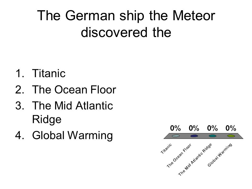 The German ship the Meteor discovered the