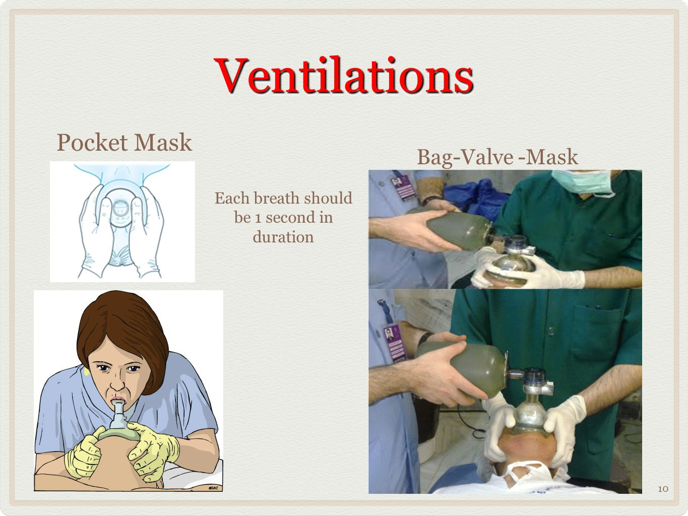 Each breath should be 1 second in duration