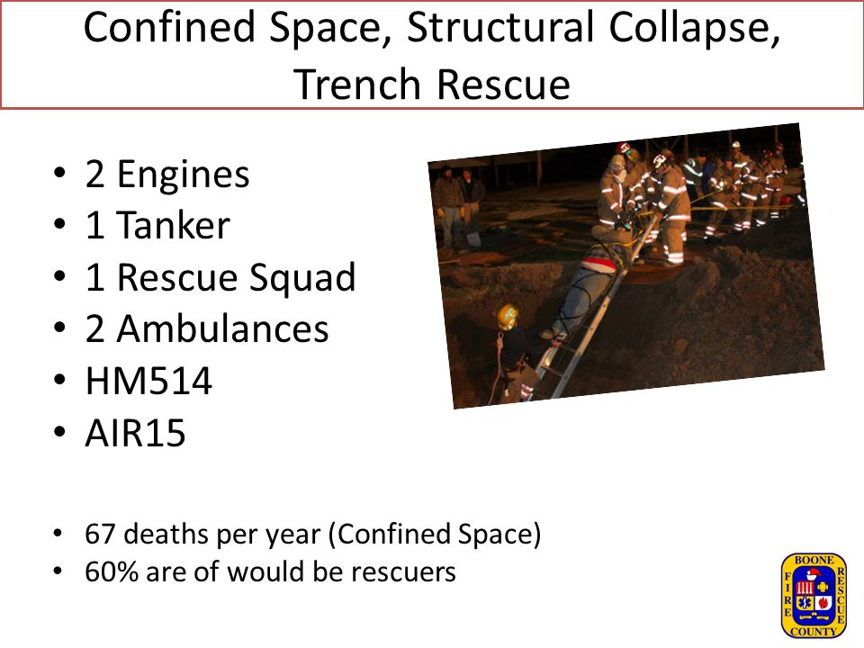 Confined Space, Structural Collapse, Trench Rescue