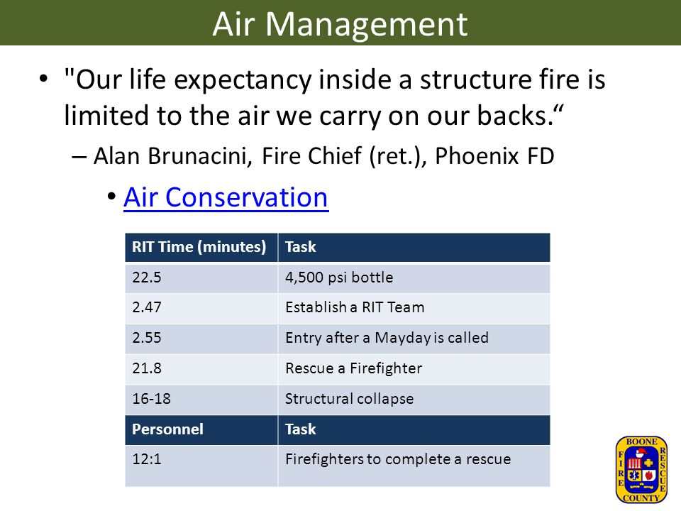 Air Management Our life expectancy inside a structure fire is limited to the air we carry on our backs.