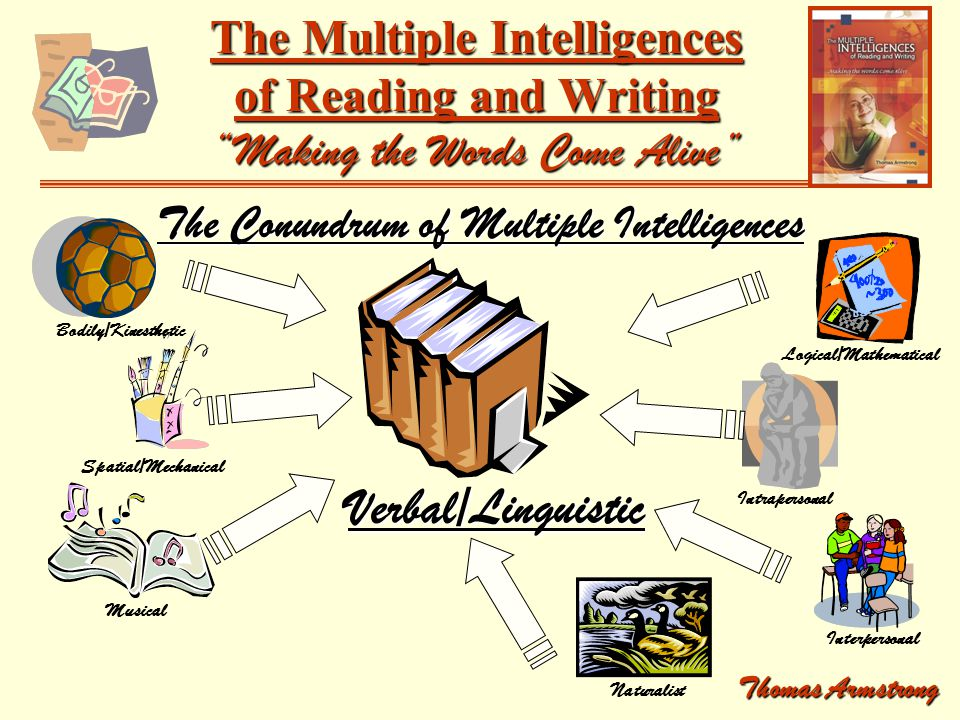 The Conundrum of Multiple Intelligences Logical/Mathematical