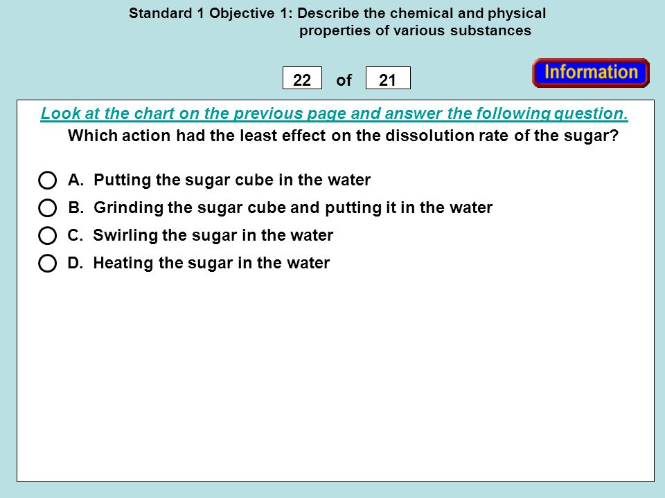 A. Putting the sugar cube in the water