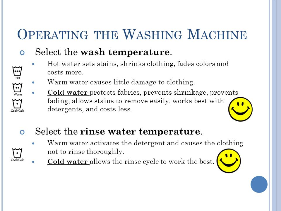 Operating the Washing Machine