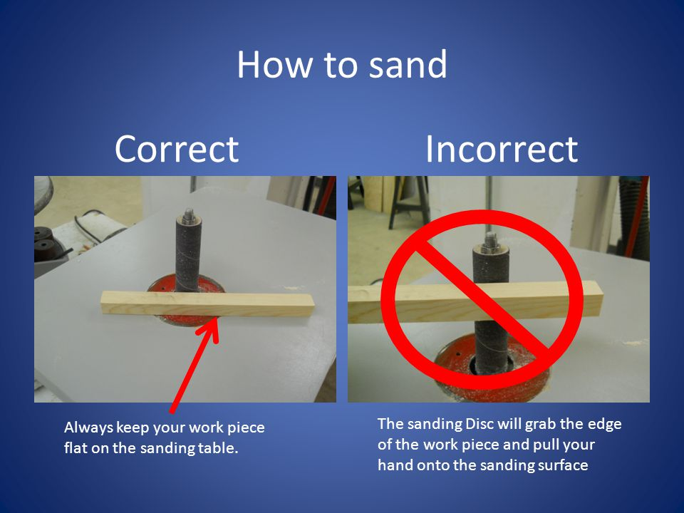 How to sand Correct Incorrect