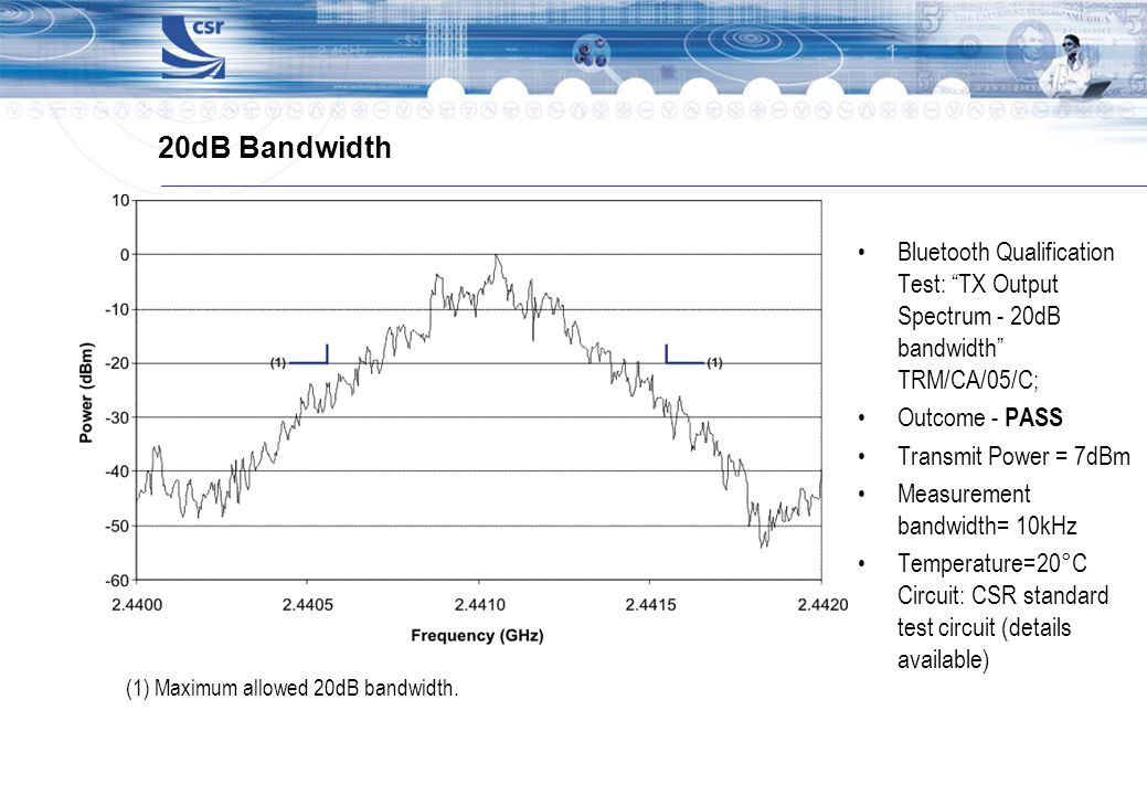 20dB BandwidthBluetooth Qualification Test: TX Output Spectrum - 20dB bandwidth TRM/CA/05/C; Outcome - PASS.