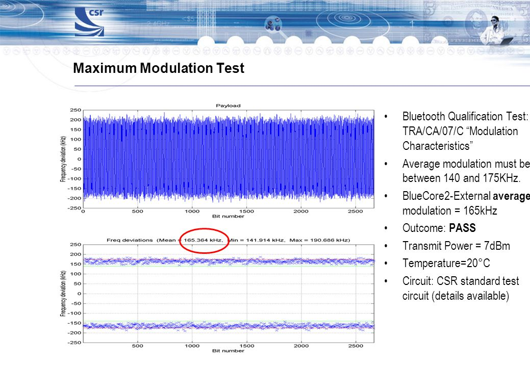 Maximum Modulation Test