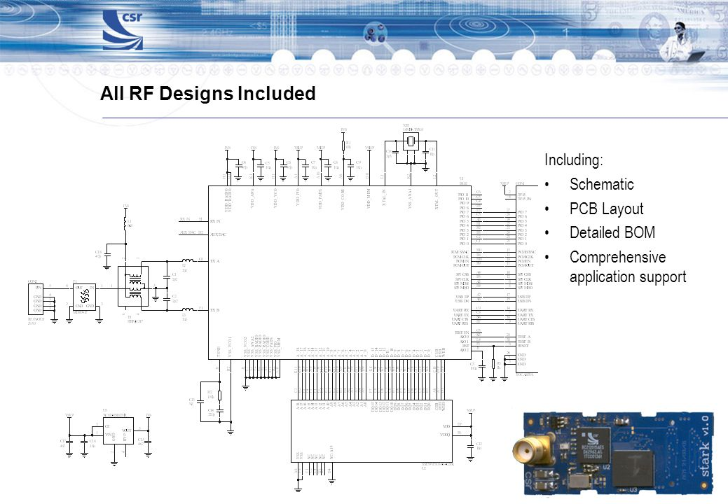 All RF Designs Included