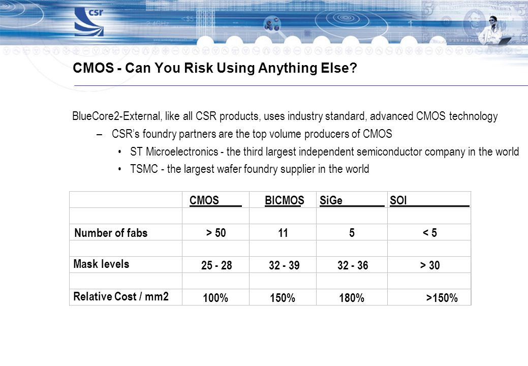 CMOS - Can You Risk Using Anything Else