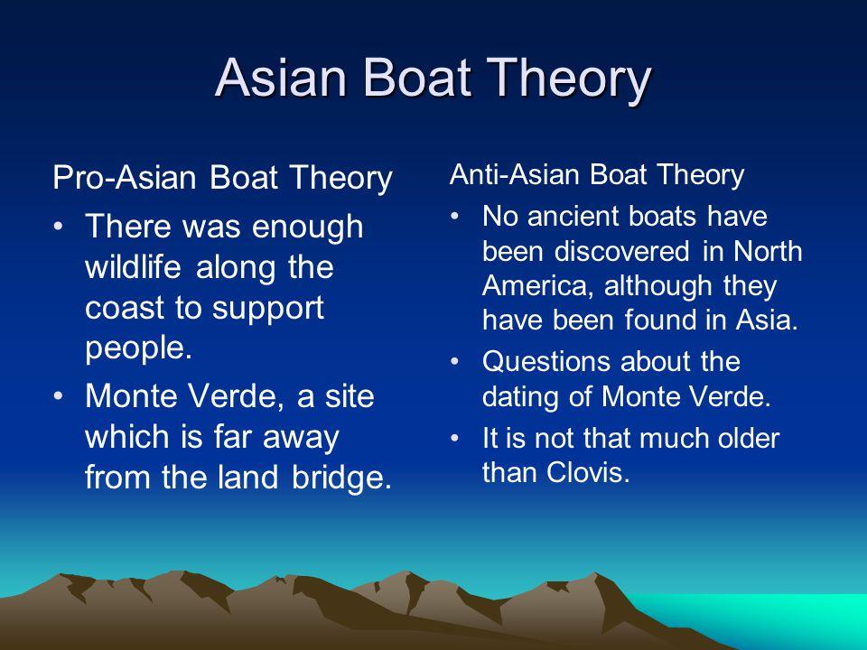 Asian Boat Theory Pro-Asian Boat Theory