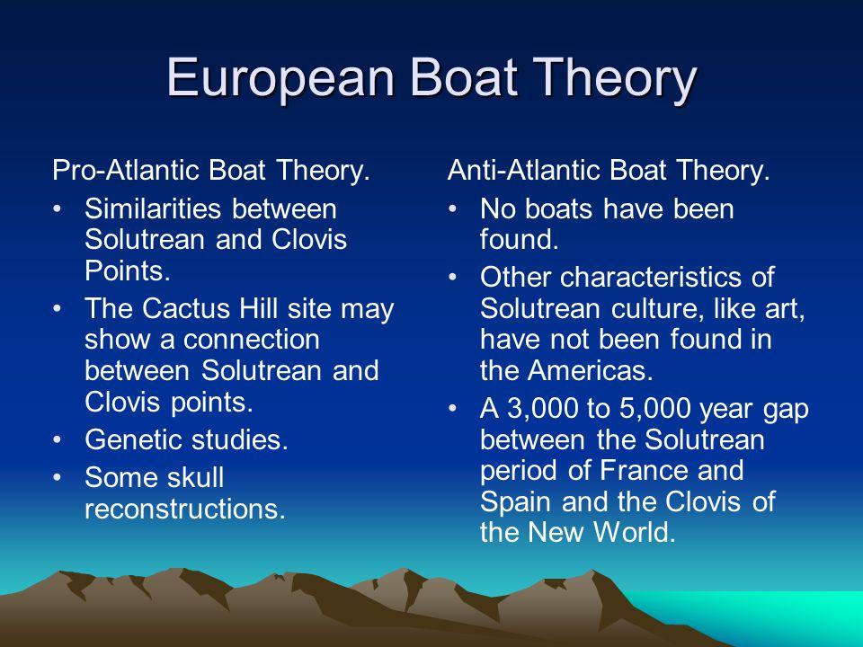 European Boat Theory Pro-Atlantic Boat Theory.