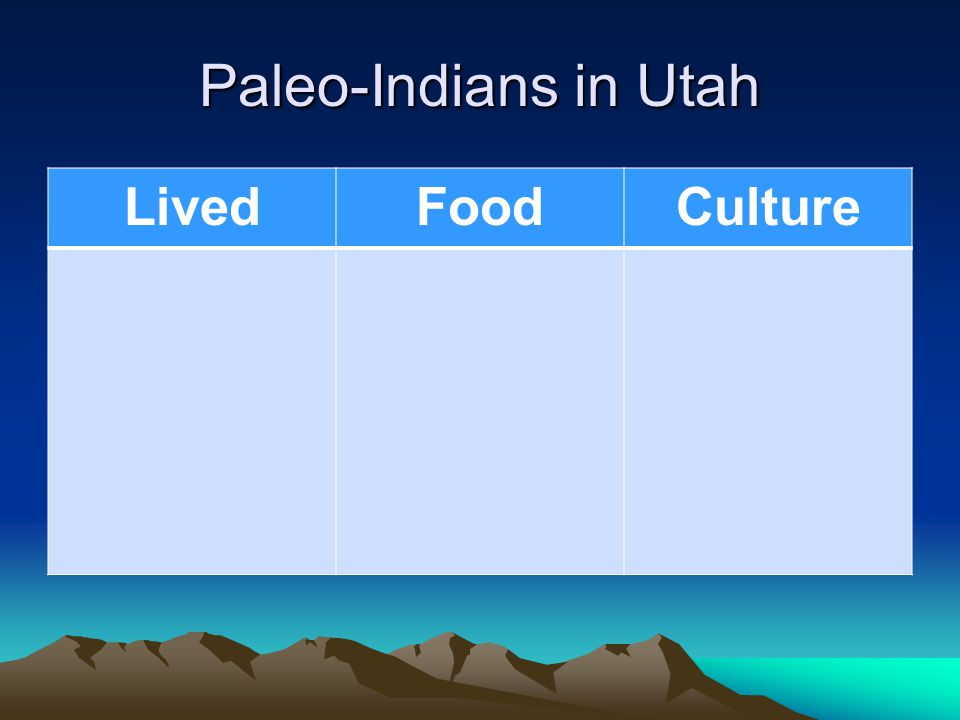 Paleo-Indians in Utah Lived Food Culture