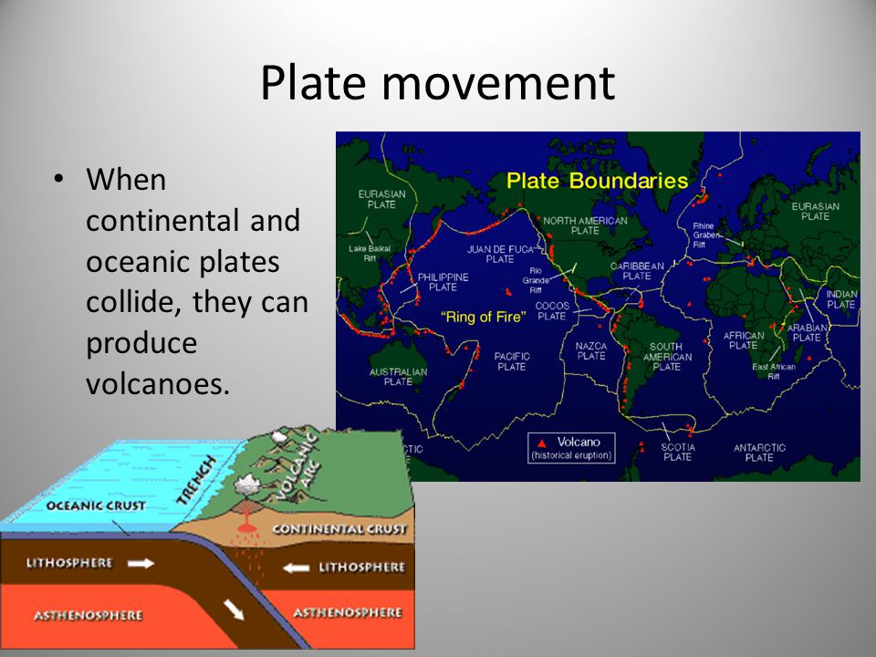 Plate movement When continental and oceanic plates collide, they can produce volcanoes.