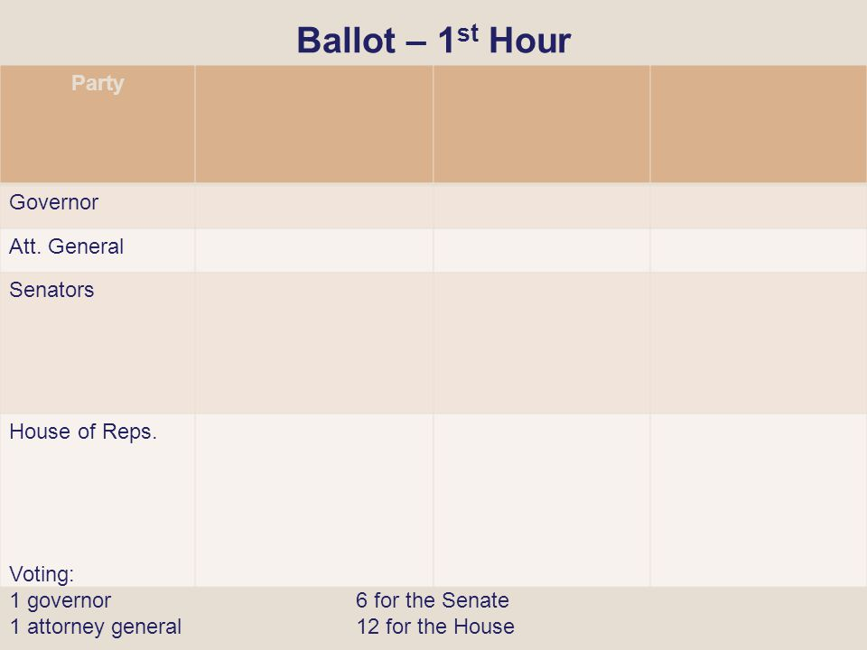 Ballot – 1st Hour Party Governor Att. General Senators House of Reps.