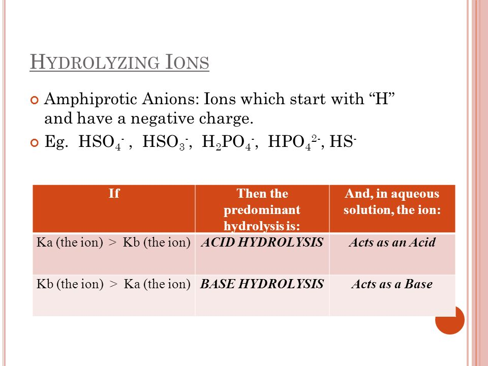Then the predominant hydrolysis is: And, in aqueous solution, the ion: