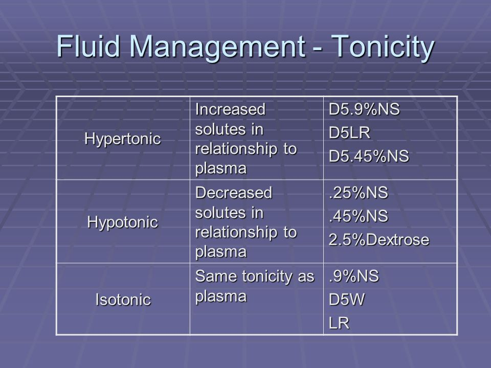 Fluid Management - Tonicity