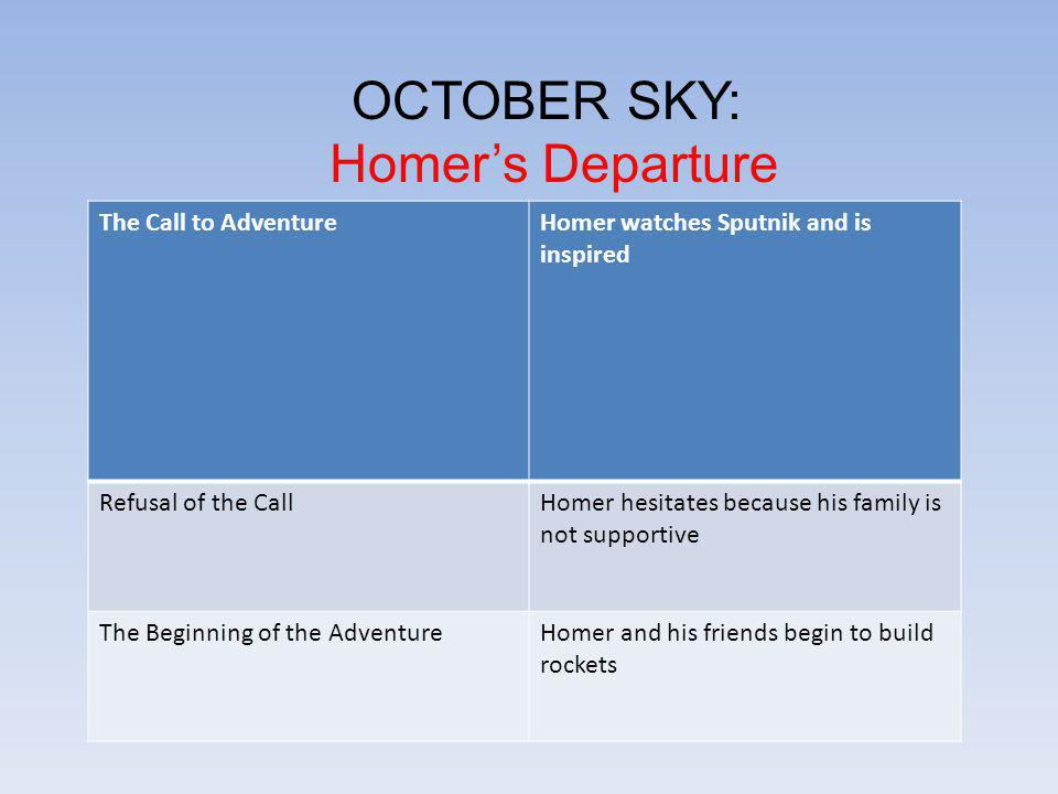 OCTOBER SKY: Homer's Departure The Call to Adventure