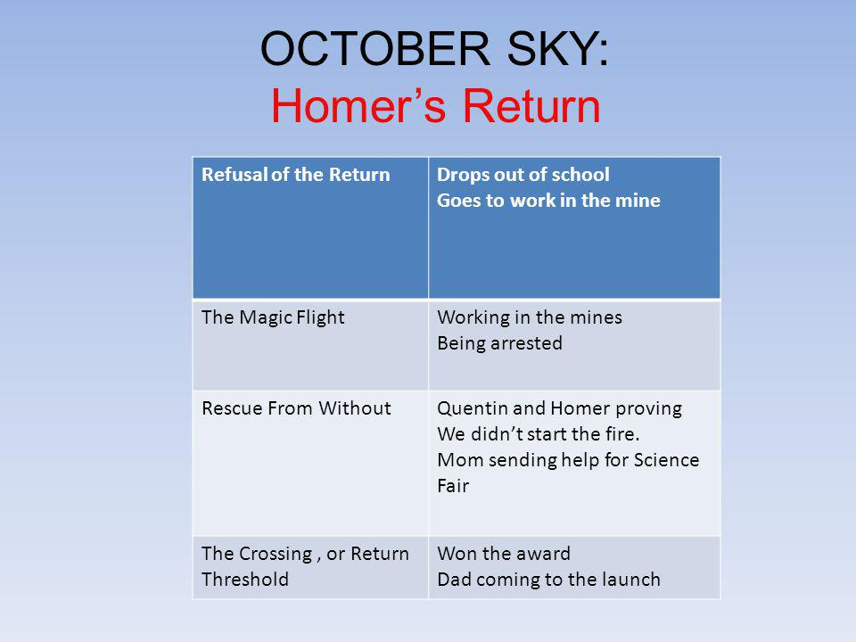 OCTOBER SKY: Homer's Return Refusal of the Return Drops out of school