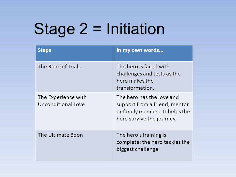 Stage 2 = Initiation Steps In my own words… The Road of Trials
