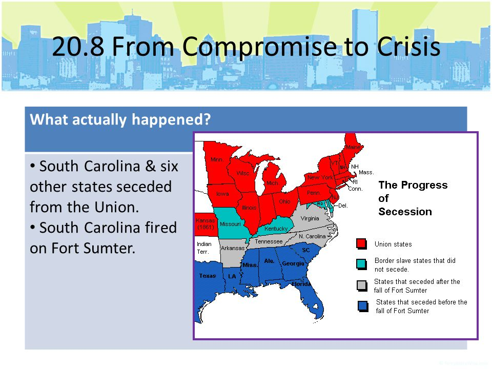 20.8 From Compromise to Crisis